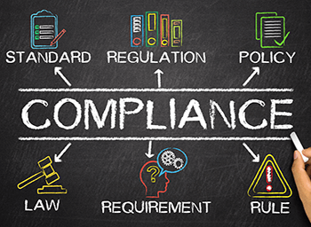 Image depicting the steps needed for compliance. These are Standard, Regulation, Policy, Law, Requirement and Rule.